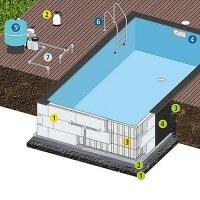 Rechteck Pool 700 x 350 x 150 cm EPS 30 | Starter-Set |...
