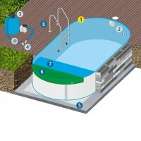 Oval Pool 800 x 400 x 120 cm | ALL IN ONE SET |...